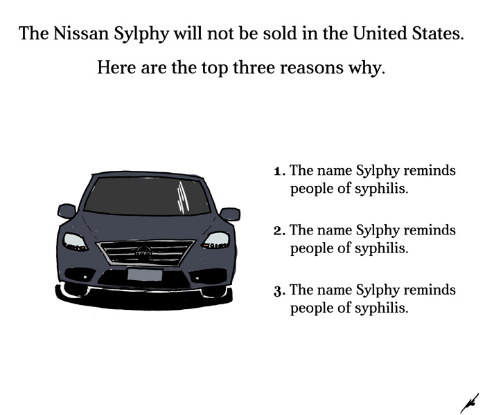 The Nissan Sylphy will not be sold in the United States.