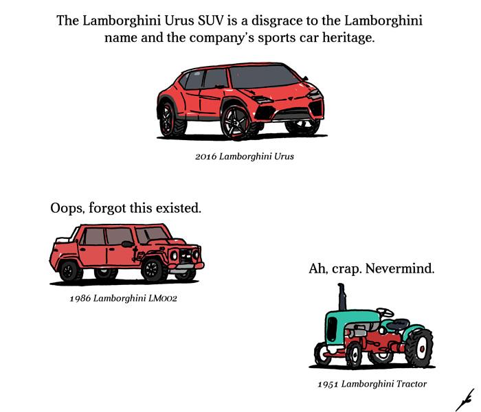 Lamborghini Urus SUV predecessors