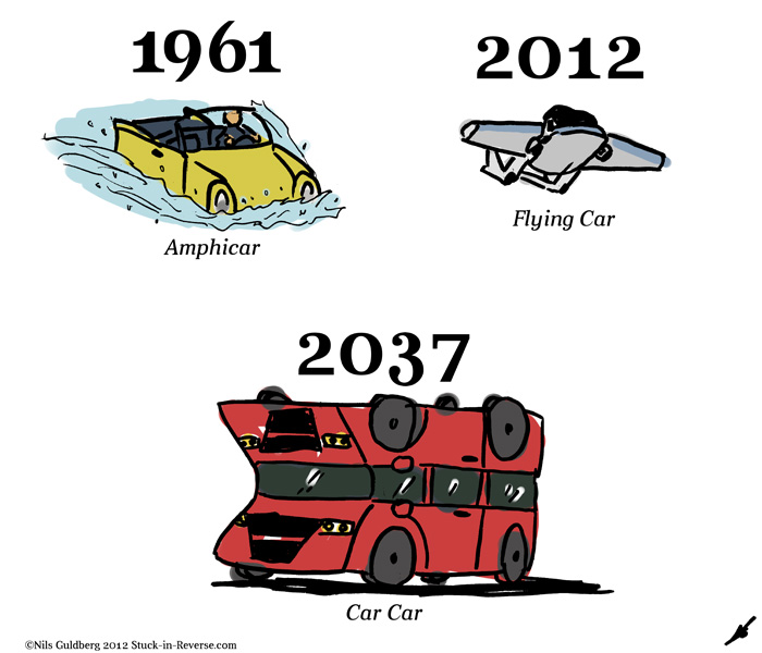 Transportation Predictions