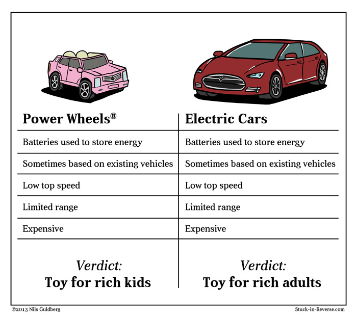 Power Wheels vs. Electric Cars