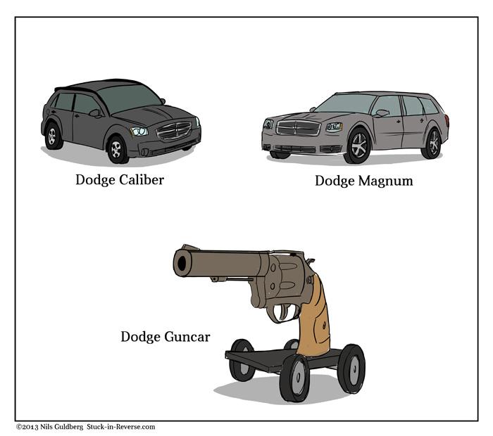 Dodge Caliber, Dodge Magnum, Dodge Guncar