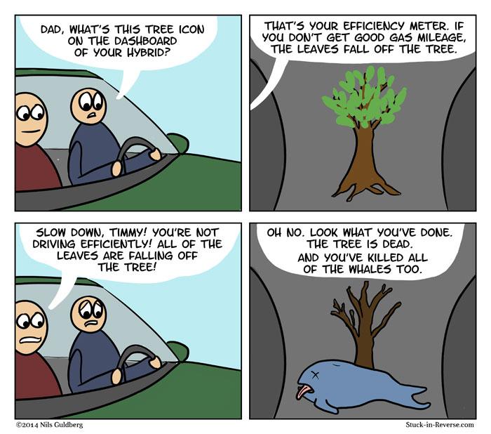 Hybrid Guilt
