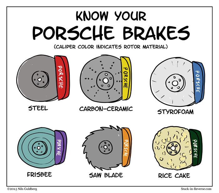 Porsche Brake Caliper Colors