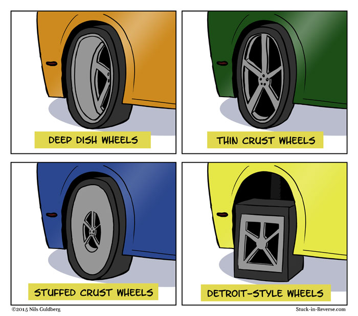 2015-09-14-know-your-wheels